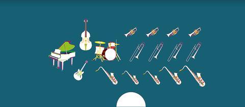 Grafik Orchester-Aufstellung